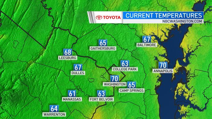 Metro Temperatures